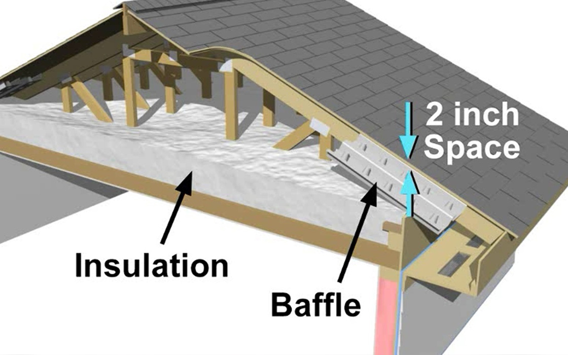 Roofing Attic Installation
